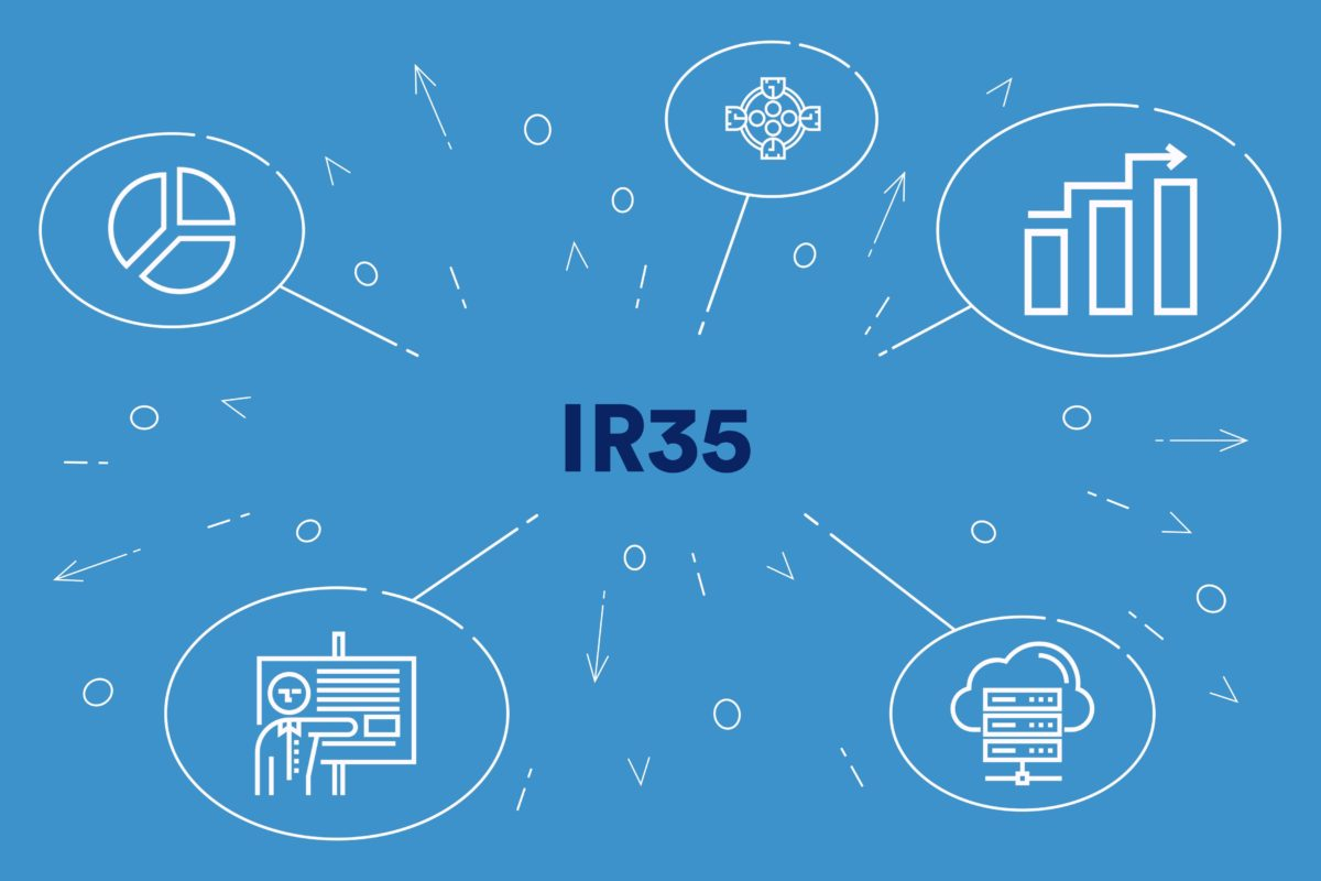 Conceptual business illustration with the words ir35